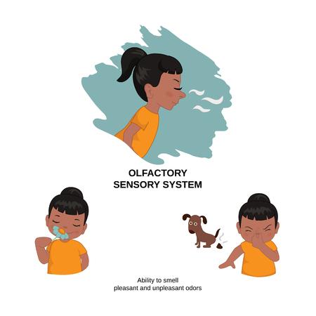 Ilustracja wektorowa ludzkich zmysłów. Węchowy system sensoryczny: zdolność wyczuwania przyjemnych i nieprzyjemnych zapachów.