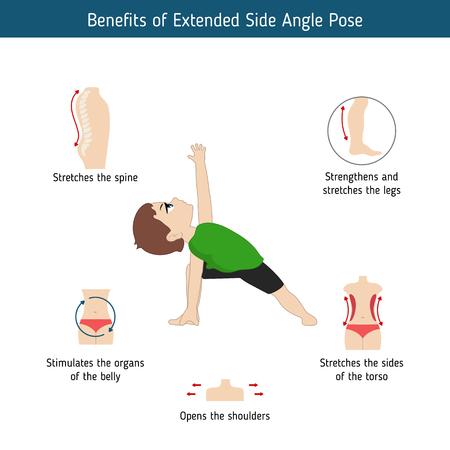 Infografica di posa yoga. Vantaggi della posa yoga ad angolo laterale esteso. Illustrazione di stile del fumetto isolato su priorità bassa bianca.
