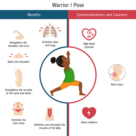 Infographics of yoga pose. Benefits and contraindications of Warrior one Yoga Pose. Cartoon style illustration isolated on white background.  イラスト・ベクター素材