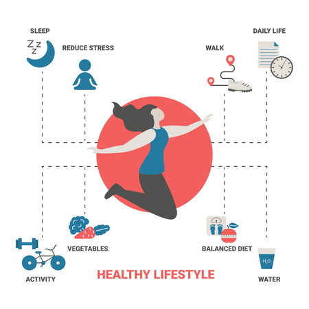 Healthy Lifestyle concept with sport and diet icons. Trendy flat design. Stock Vector - 124569455