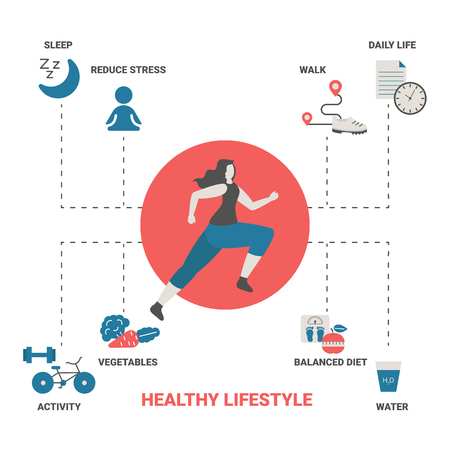 Healthy Lifestyle concept with sport and diet icons. Trendy flat design. Иллюстрация