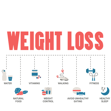 Concept of healthy eating and body weight control with diet icons. Trendy flat design. Stock Vector - 124119477