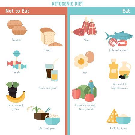 Foods infographics.  イラスト・ベクター素材