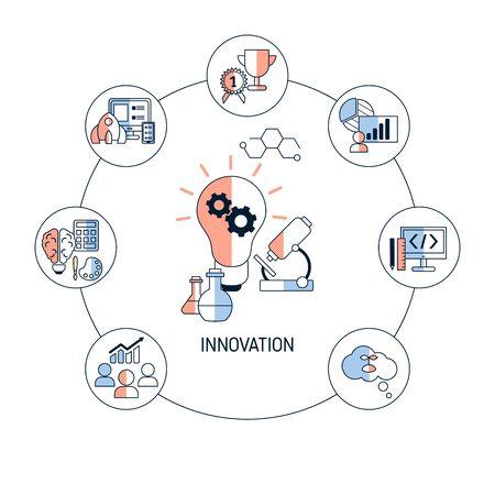 Concept de technologie d'innovation avec des icônes. Illustration vectorielle. Vecteurs