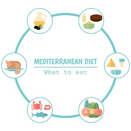 Foods infographics. Mediterranean Diet concept with food icons. Vectores