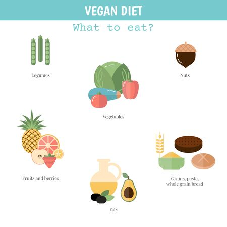 Foods infographics. Vegan Diet concept with food icons. Ilustrace