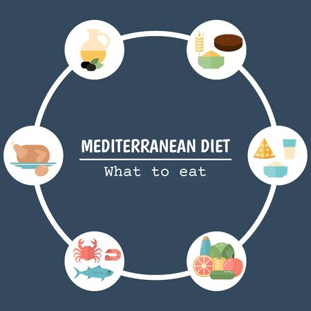 Foods infographics. Mediterranean Diet concept with food icons. Ilustrace