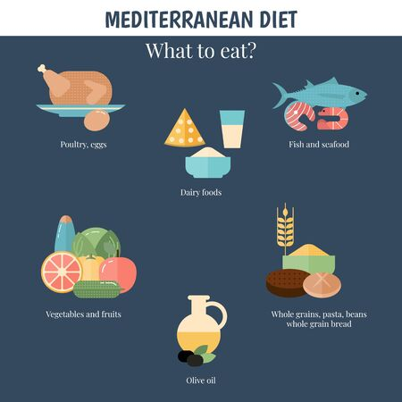 Foods infographics. Mediterranean Diet concept with food icons.