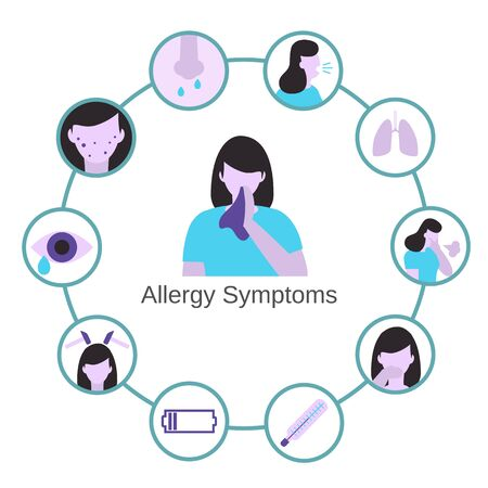 Health problem infographic. Allergy symptoms concept with allergy signs.
