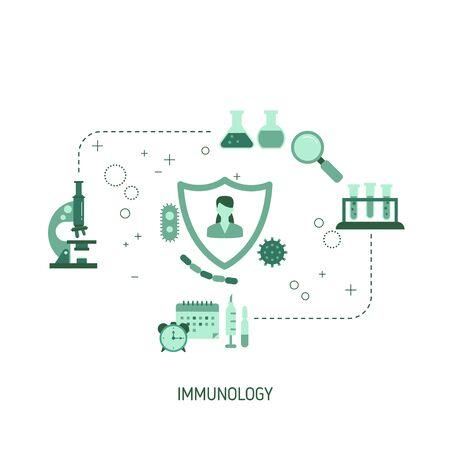 Immunology Concept. Vector illustration for website, app, banner, etc. Ilustração Vetorial