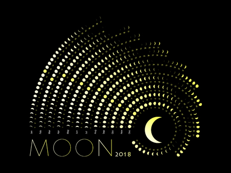 Lunar phase calendar on a dark background. Moon calendar 2018