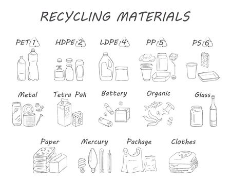 Recycling materials icons. Vector illustration, line design, white isolated. List of materials: metal, paper, organic, plastic, clothes, glass, battery, bulbs. Waste sorting.