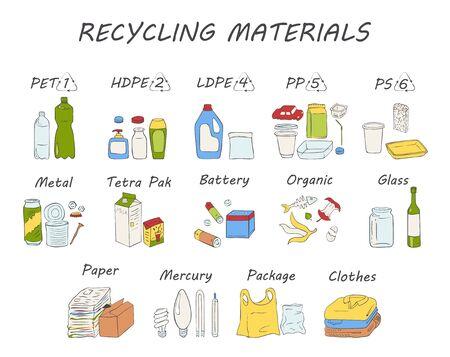 Icone di materiali di riciclaggio. Raccolta differenziata. Illustrazione vettoriale. Elenco dei materiali: metallo, carta, organico, diversi tipi di plastica, tessuto, vetro, confezioni di lampadine a batteria Stile Doodle