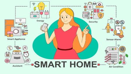 The concept of smart homes contains a communication network that connects different appliances, remotely controlled, monitored, detected and accessed by mobile