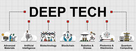 Vector banner of Deep technology. With 7 fields of deep tech. Creative flat design for web banner ,business presentation, online article.