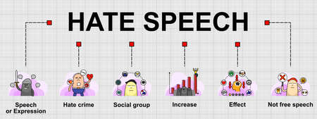 Vector banner of Hate speech. Mention to meaning, definition and effect. Creative flat design for web banner ,business presentation, online article.  イラスト・ベクター素材
