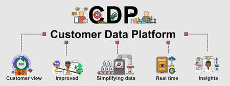 The vector banner of Marketing tool called Customer Data Platform (CDP) with benefit for online business. Creative flat design for web banner, business presentation, online article. Ilustración de vector