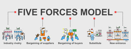 header banner of five forces model strategies to analyze