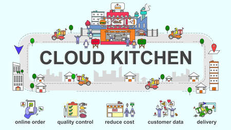 Vector banner of cloud kitchen that is a new business model of restaurant industry have production units with a space for the preparation of food. ordered online and delivery