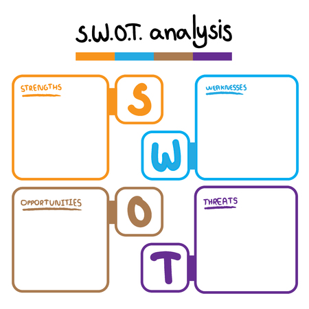 Modèle de tableau d'analyse SWOT présentant la force, les faiblesses, les opportunités et les menaces de ce modèle de conception infographique. 4 zones de texte rectangle pour présentation, rapport et outil de gestion de projet. Banque d'images - 91368537
