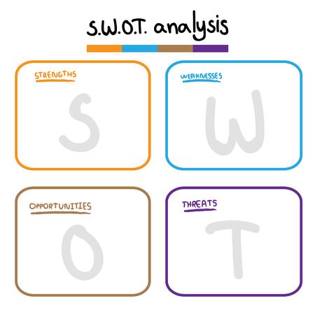Modèle de tableau d'analyse SWOT avec force, faiblesses, opportunités et menaces, modèle de conception infographique, 4 zones de texte rectangulaires pour la présentation, le rapport et l'outil de gestion de projet. Vecteurs