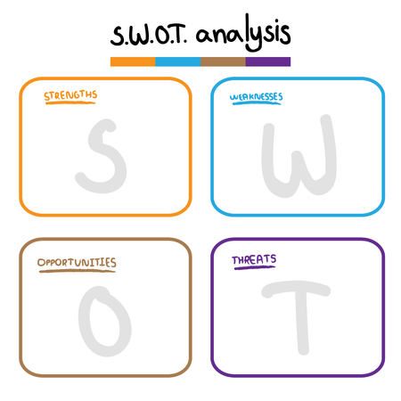 SWOT Analysis table template with Strength, Weaknesses, opportunities and threat that infographic design template, 4 rectangle text boxes for presentation, report and project management tool. Vektorové ilustrace