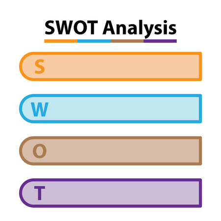 SWOT Analysis table template with Strength, Weaknesses, opportunities and threat that infographic design template, 4 rectangle text boxes for presentation, report and project management tool.