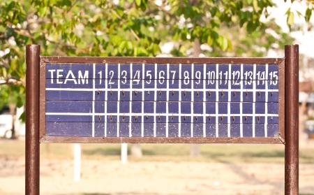 retro scoreboard