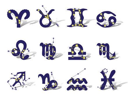 scorpion: Zodiac
