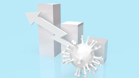 virus and chart for coronavirus concept 3d rendering