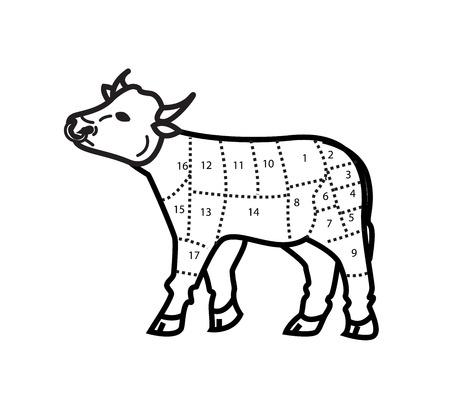 rumsteak: Le boeuf coupe Tableau vache isol� sur fond blanc
