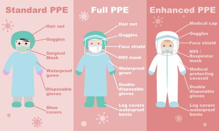 Medical staff with personal protective equipment (PPE) Vector Illustratie