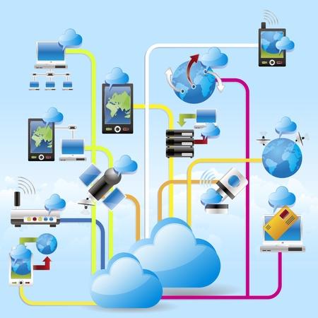 red informatica: la creaci�n de redes de computaci�n nube
