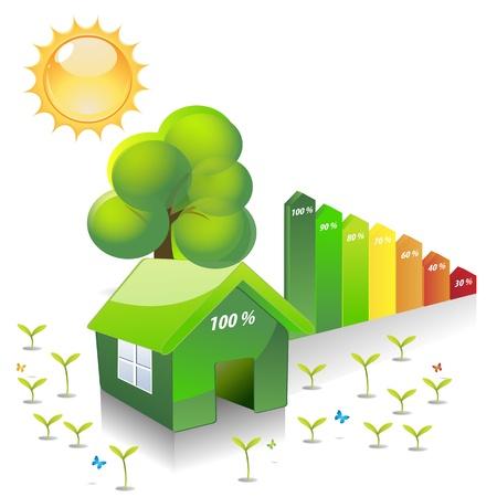 consumo energia: Home con i livelli di energia