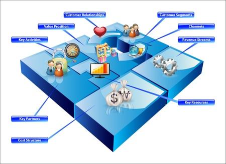 attivit?: Sviluppare Il grafico Modello di Business Vettoriali