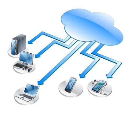 overdracht: cloud computing netwerktechnologie Stock Illustratie