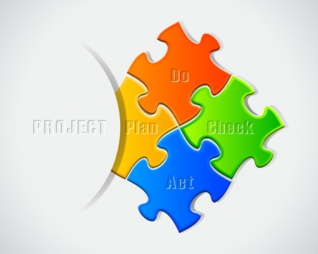 qs: The Four Pieces SWOT Puzzle For Business Concept