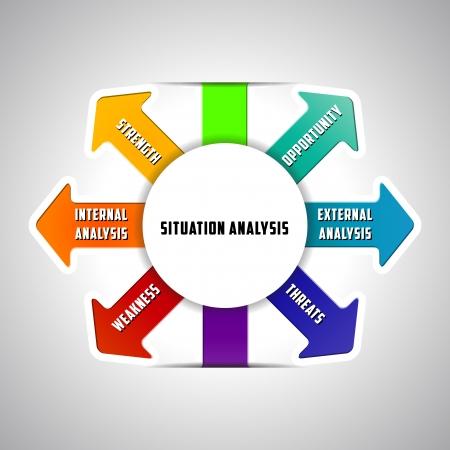 foda: El análisis de la situación Flecha Por Concepto De Negocio Vectores