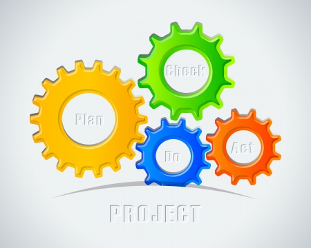 diagrama de flujo: Las cuatro piezas FODA engranajes para Concepto De Negocio Vectores