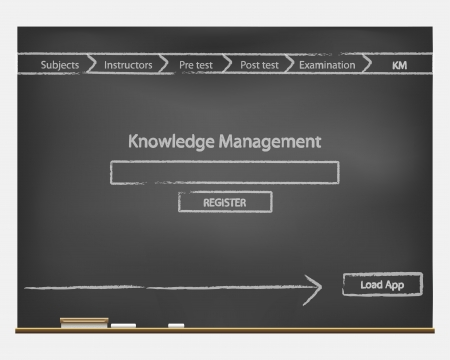chalkboard with knowledge management Vector