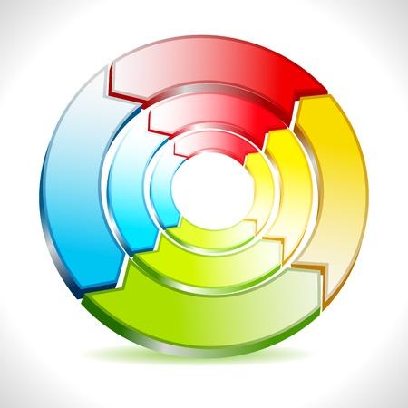 cíclico: Flechas en un diagrama de flujo círculo