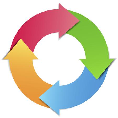 Progetto di Business concept design gestione infografica con lo schema di quattro frecce del ciclo di vita