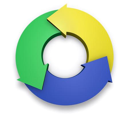 ciclo de vida: Proyecto de Carta de asunto 3d gestión, concepto de diseño infográfico con el diagrama de tres flechas ciclo de vida aislada en el fondo blanco