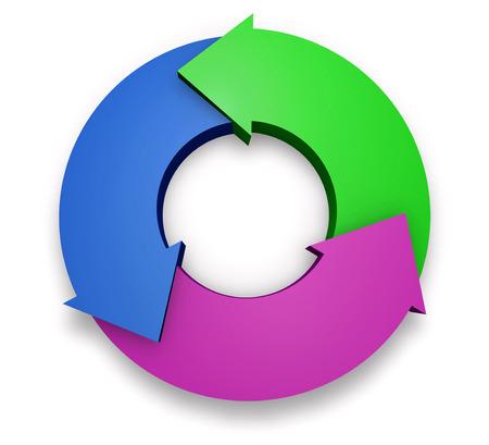 Business-Projekt-Management-3D-Grafik, Infografik-Design-Konzept mit drei Pfeilen Lebenszyklus Diagramm isoliert auf weißem Hintergrund Standard-Bild - 27071525