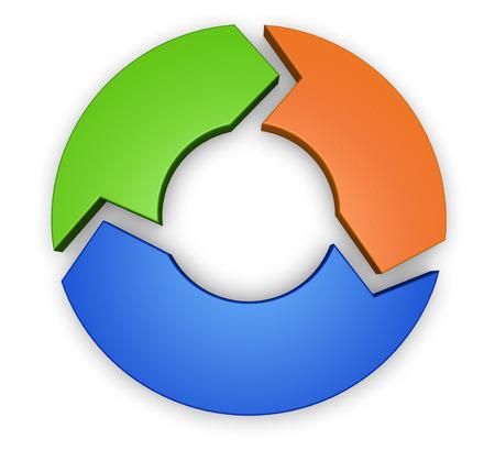 ciclo de vida: Proyecto empresarial gráfico 3d gestión, concepto de diseño infográfico con diagrama del ciclo de vida de tres flechas sobre fondo blanco. Foto de archivo