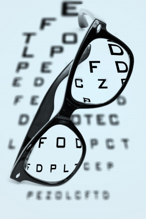 eyeglasses over a blurry eye chart photo