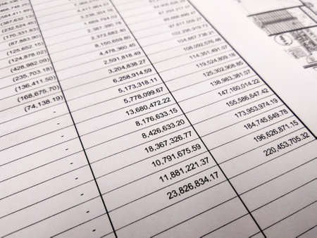 Selected focused on financial account report sheet with the figure is in Malaysian currency. Presented in tabular form to facilitate calculation and management. Standard-Bild