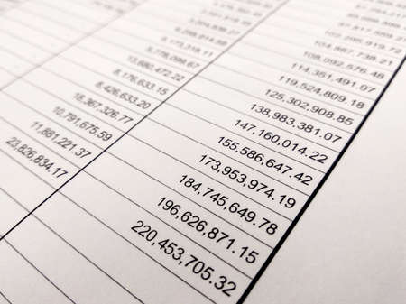 Selected focused on financial account report sheet with the figure is in Malaysian currency. Presented in tabular form to facilitate calculation and management.