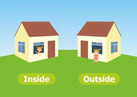 Antónimos y opuestos vectoriales. Ilustraciones sobre fondo blanco. Tarjeta para niños por dentro y por fuera. Ilustración de vector