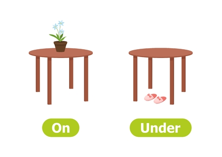 Vektor-Antonyme und Gegensätze. Illustrationen auf weißem Hintergrund. Karte für Lehrmittel. Auf und unter.